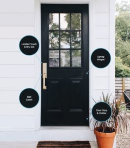 Featured Image showing a sleak black residential front door showcasing products from EMTEK that allow touchless entry
